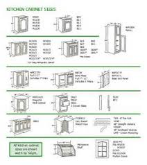 Kitchen Cabinet Sizes Chart Very Attractive Design  Furniture - Kitchen cabinet dimensions standard