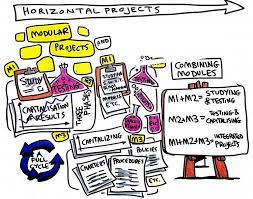 si e med interreg med al via la nuova call per progetti integrati e modulari