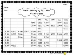 Counting From 100 To 200 Chart Chart Math Activities Counting By 100 1 000 And 10 000 Up To A