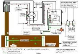 wiring diagram for sub panel u2013 electrical u2013 diy chatroom home