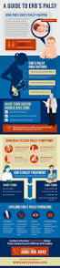 72 best birth injuries images on pinterest