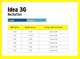 idea plans idea 3g internet data plans september 2013