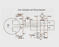 generator wiring diagram and electrical schematics agnitum me