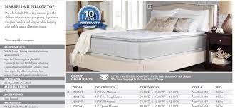 marbella pillow top mattress set queen