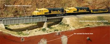 keep n scale track really clean modelrailroader