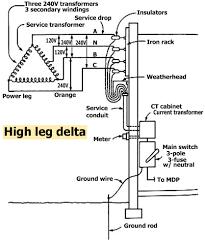 3 phase 4 wire delta wiring diagram wiring diagram simonand