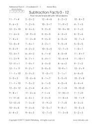 ideas about printable math facts worksheets bridal catalog
