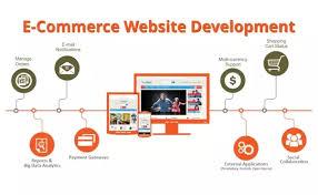 Magento B2b E Commerce Platform B2c E Commerce What Is The Cost To Build A B2b Ecommerce Platform Quora