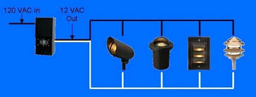 low voltage landscape lighting photocell low voltage landscape light transformers save low voltage landscape