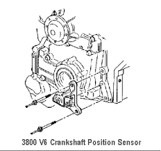 diagnose buick 3800 engine