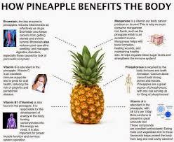 Ananas Pineapple Meme - pineapple health benefits inspiring meme