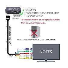 wiring diagram usb to rca copy diagram pin micro usb mhl to vga best