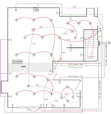 3 phase wiring installation in house distribution board diagram