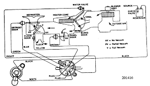 jeep vent wiring diagram jeep wiring diagrams instruction
