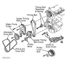 1993 mazda protege serpentine belt routing and timing belt diagrams