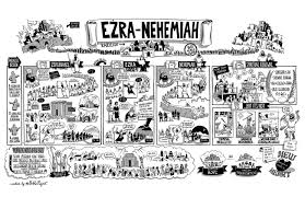 life after destruction goes on in ezra and nehemiah the bible