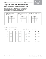 algebra variables and functions reteach 6th 8th grade