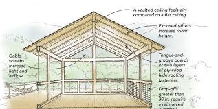 screen porch building plans add a screened porch fine homebuilding