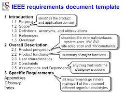 engineering rw344 software design bernd fischer ppt