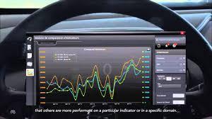 majda car datafirst datacar bi testimonial france auto montpellier youtube