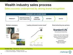 challenger limited cfigy investor presentation slideshow