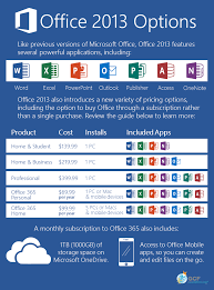 Home To Office by Access 2013 Buying Office Page 2
