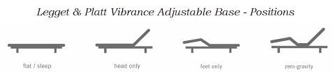 Leggett And Platt Adjustable Bed Frame Vibrance Adjustable Base Reviews