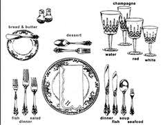 Setting Table Place Settings 101 Table Settings Place Setting And Etiquette