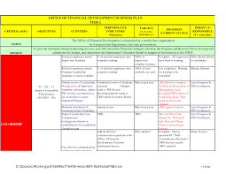 business financing template free financial plan for pdf 3u4erpwn q