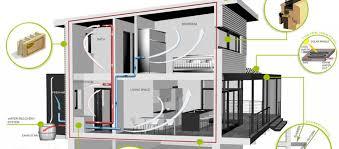 home design consultant home design consultant home design consultant goodly plumbing
