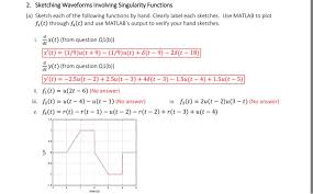 sketching waveforms involving singularity function chegg com