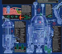 a cool look at r2 d2 s blueprints geektyrant