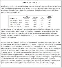 national sample survey reports cell phones and election polls an update pew research center