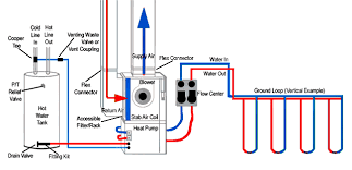 geothermal energy systems