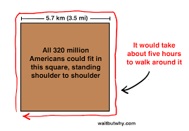 How Big Is 900 Square Feet 7 3 Billion People One Building Wait But Why