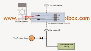 how to calibrate and adjust a differential pressure switch
