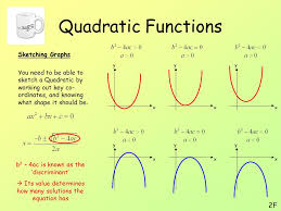 quadratic functions ppt video online download