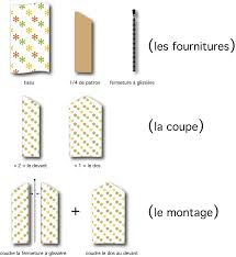 fabriquer une housse de canapé comment faire une housse pour vêtements couturetissus