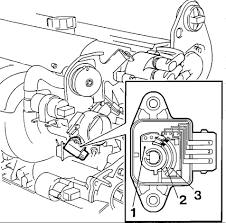 location for trottle position sensor for 1999 volvo s70 glt