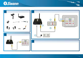 swann security camera ppw 250 user guide manualsonline com
