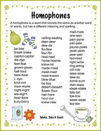 Same Words Different Meanings | homophones activity free english and language