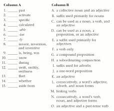 grammar lesson parts of speech review education com parts of