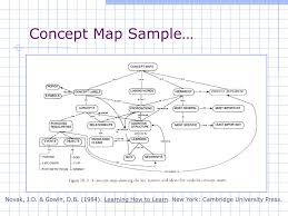 what is concept ppt what is a concept map powerpoint presentation id 306144