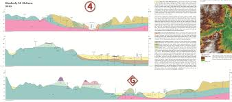 Columbia Sc Map South Carolina Geological Survey