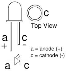led u2013 light emitting diode leds for beginners in electronics