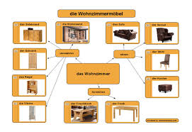haus und möbel german vocabulary for house and furniture