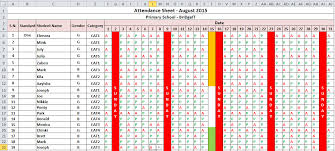 Attendance Spreadsheet Excel How To Count Students Number On Different Conditions In A