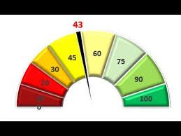 Excel Speedometer Template 25 Best 0340 Microsoft Excel Speedometer Tachometer Diagramm
