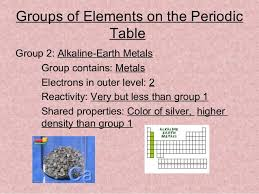 Alkaline Earth Metals On The Periodic Table The Periodic Table