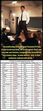 best 25 synonyms for awesome ideas on pinterest awesome